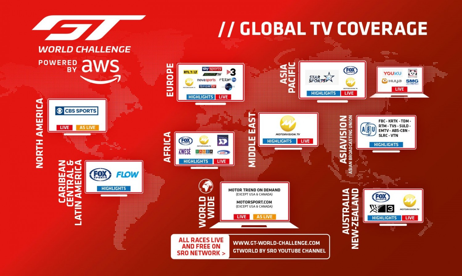 GT World Challenge Powered by AWS confirms extensive television and online coverage for 2020